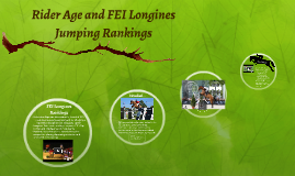 Rider Age and FEI Longines Jumping Rankings