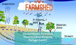 Central River's Farmshed