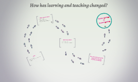 How has learning and teaching changed?