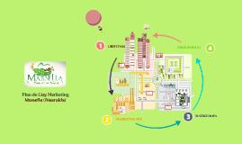 City Marketing - Marsella