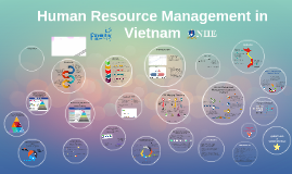 Copy of Human Resource Management in Vietnam