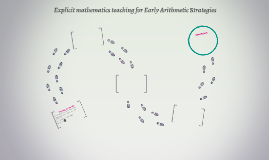 Explicit mathematics teaching for Early Arithmetic Strategie
