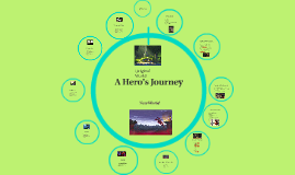Copy of A Hero's Journey