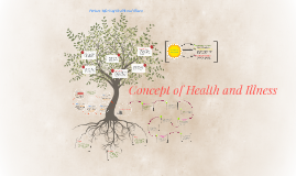 Copy of Concept of Health and Illness