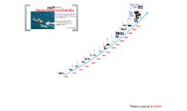 Refugee Timeline