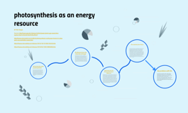 photosynthesis as an energy resource