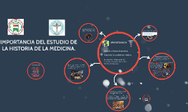 Copy of IMPORTANCIA DEL ESTUDIO DE LA HISTORIA DE LA MEDICINA.