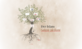 Copy of Der Islam