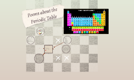 Poems about the periodic table by stefania papadokonstantaki on prezi urtaz Image collections