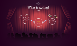 What is Acting?