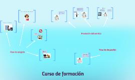 Copy of Curso de formación