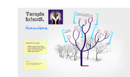 Copy of Terapia infantil: humanismo