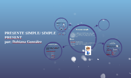 PRESENTE SIMPLE/ SIMPLE PRESENT