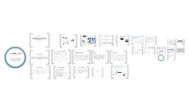 Prototipo para Análsis de  Sistemas