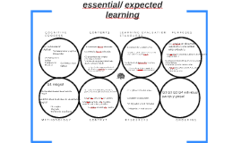 essential/ expected learning