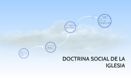 DOCTRINA SOCIAL DE LA IGLECIA
