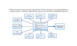 Реконструкция систем водоснабжения и водоотведения г. Можайска