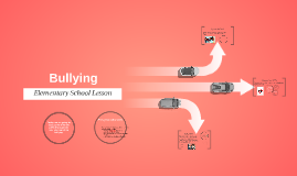 Bullying: Elementary School Presentation