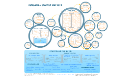 Startup Map 2012, by MyCorporation Ltd.