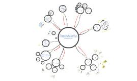 Copy of Sistema de planeación y control de la produccion y las operaciones