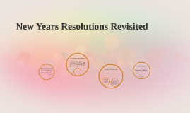 New Years Resolutions Revisited