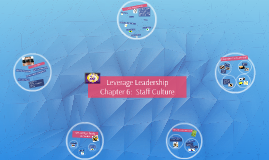 Leverage Leadership, Chapter 6