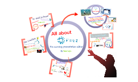 Copy of Copy of Prezi Tutorial