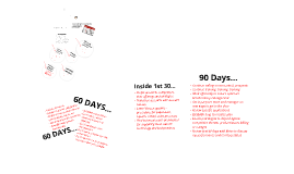 Copy of 30-60-90 DAY SALES PLAN