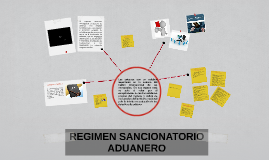 Copy of REGIMEN SANCIONATORIO ADUANERO