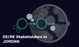 EE/RE Stakeholders in JORDAN