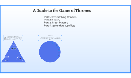 A Guide to the Game of Thrones