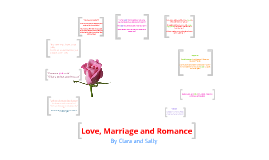 Nature of Love,Marriage and Romance