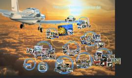 Copy of Principales terminales aéreas del mundo.