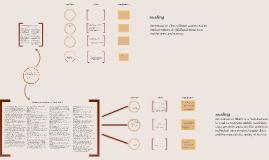 Literature 3AB - Close Reading Process