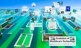 Evolution of Healthcare Technology