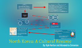 North Korea: A Cultural Resume