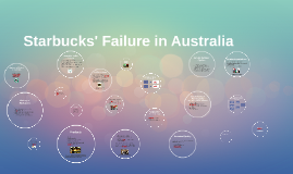 starbucks failure in australia Starbucks failure in australia introduction there are a number of different reasons why starbucks failed in australia and will be spoken of in more detail over the course of the report since world war ii, australians have developed a taste for coffee that many of the european migrants that moved to australia brought with them.