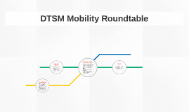 DTSM Mobility Roundtable