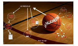 Copy of LA PALLACANESTRO