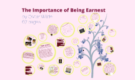 Copy of Importance of being Earnest