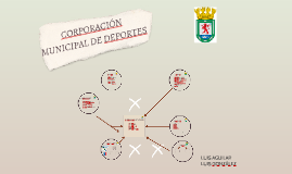 CORPORACIÓN MUICIPAL DE DEPORTES