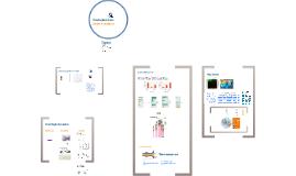 Visualização - Dados tabulares