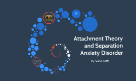 Copy of Social Anxiety and Seperation Anxiety Disorder