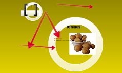 Brant's Potatoes