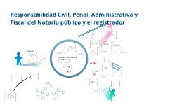 Copy of Copy of Responsabilidad Civil, Penal, Administrativa y Fiscal del Notario