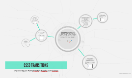 Copy of CSS3 TRANSITIONS