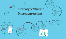 Stereotype Threat/ Microaggressions