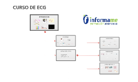 Curso de ECG
