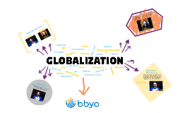 Globalization Introduction for August XX 2012