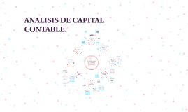 CONTABILIAD DE CAPITAL CONTABLE